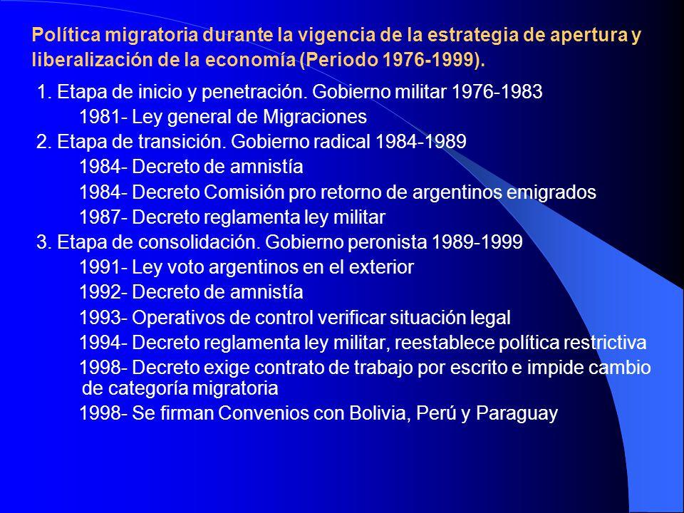 Política migratoria durante la vigencia de la estrategia de apertura y liberalización de la economía (Periodo 1976-1999).