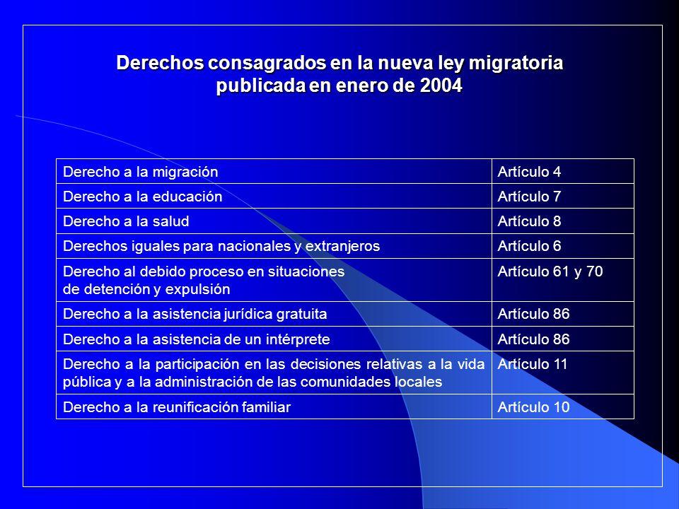 Derechos consagrados en la nueva ley migratoria publicada en enero de 2004