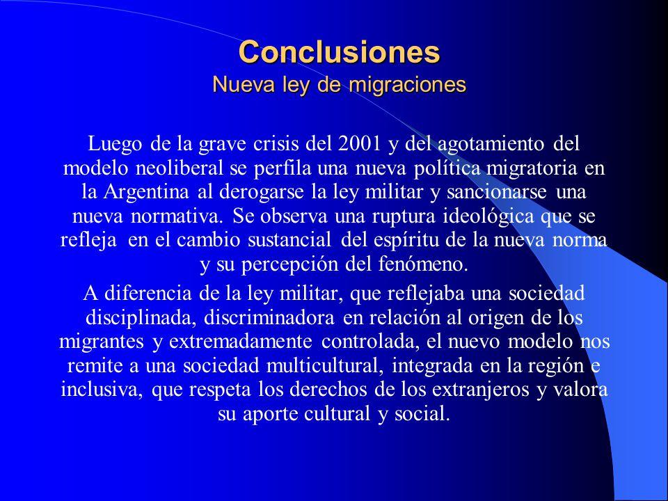 Conclusiones Nueva ley de migraciones