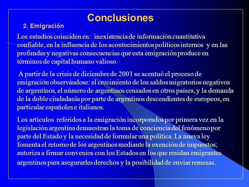 Conclusiones 2. Emigración.
