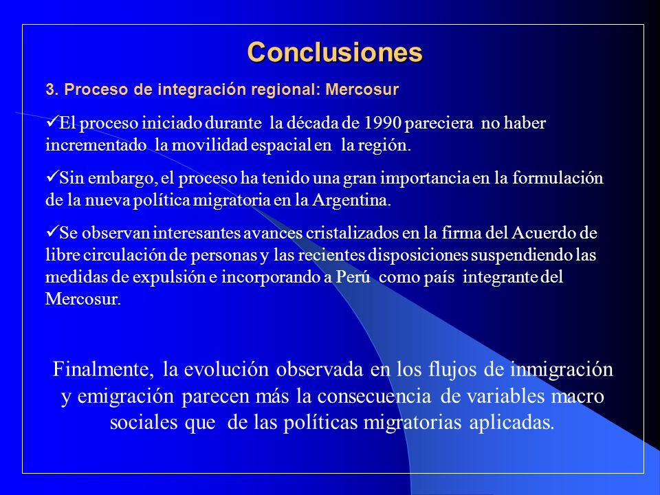 Conclusiones 3. Proceso de integración regional: Mercosur.