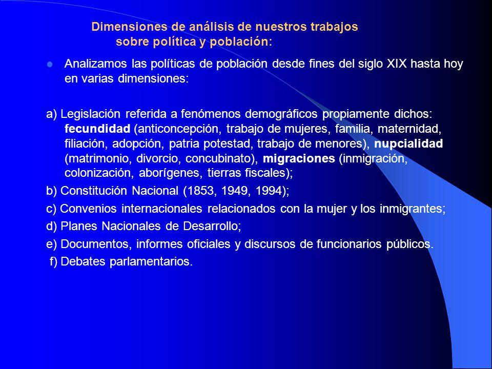 Dimensiones de análisis de nuestros trabajos sobre política y población: