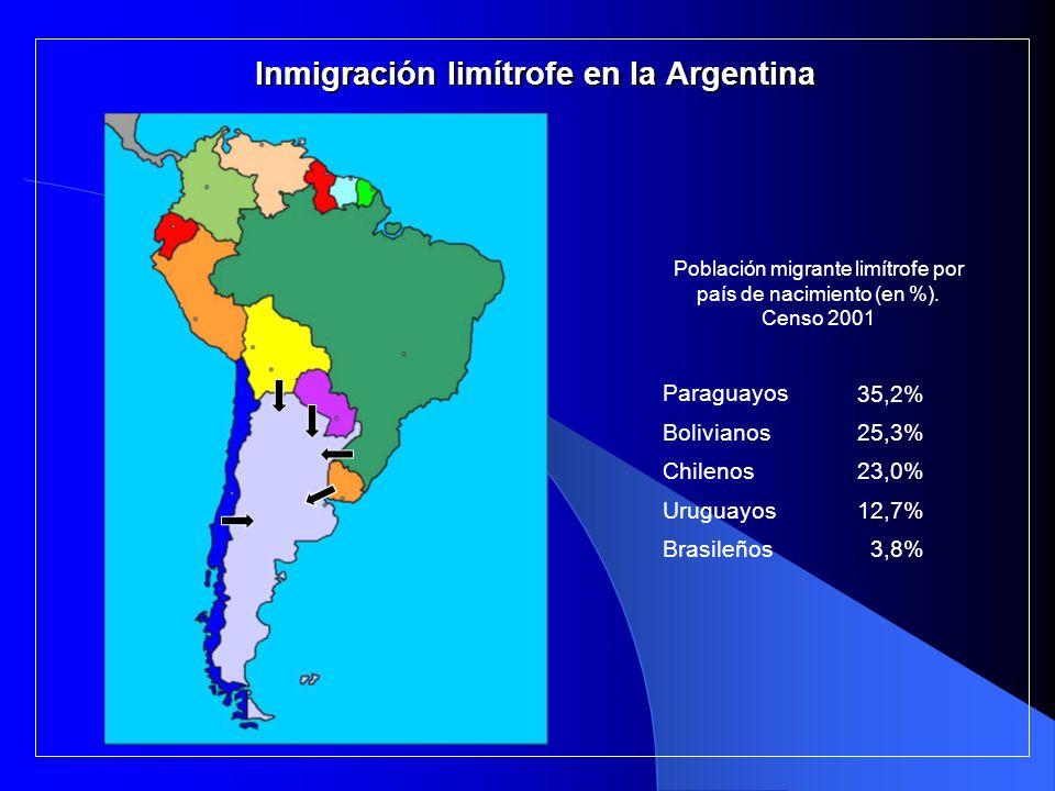 Inmigración limítrofe en la Argentina