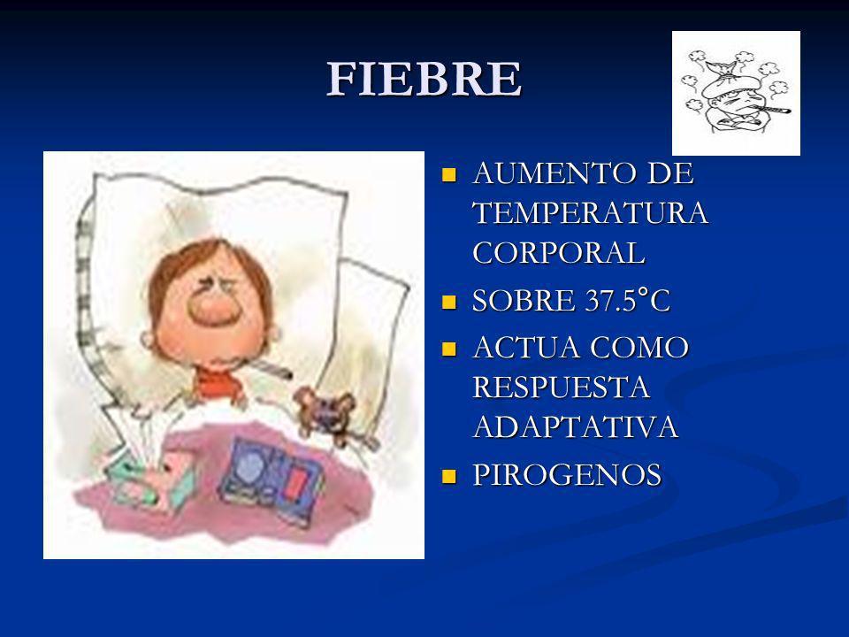 FIEBRE AUMENTO DE TEMPERATURA CORPORAL SOBRE 37.5°C