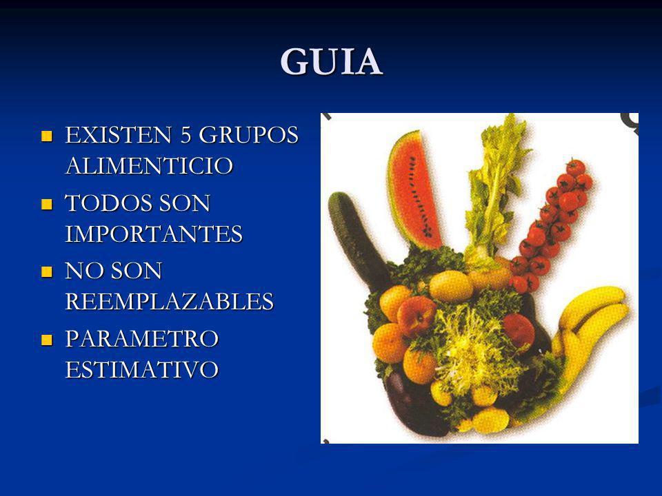 GUIA EXISTEN 5 GRUPOS ALIMENTICIO TODOS SON IMPORTANTES