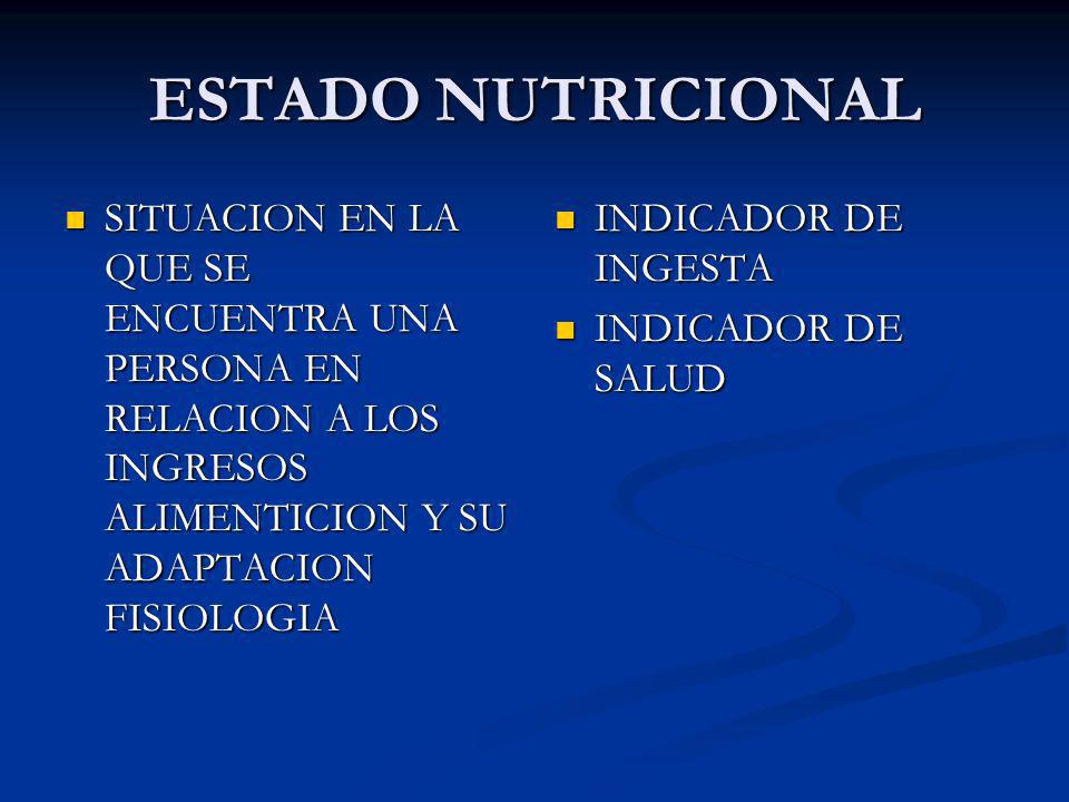ESTADO NUTRICIONAL SITUACION EN LA QUE SE ENCUENTRA UNA PERSONA EN RELACION A LOS INGRESOS ALIMENTICION Y SU ADAPTACION FISIOLOGIA.