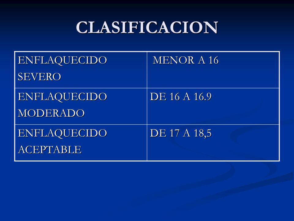 CLASIFICACION ENFLAQUECIDO SEVERO MENOR A 16 MODERADO DE 16 A 16.9