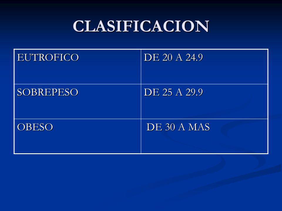 CLASIFICACION EUTROFICO DE 20 A 24.9 SOBREPESO DE 25 A 29.9 OBESO