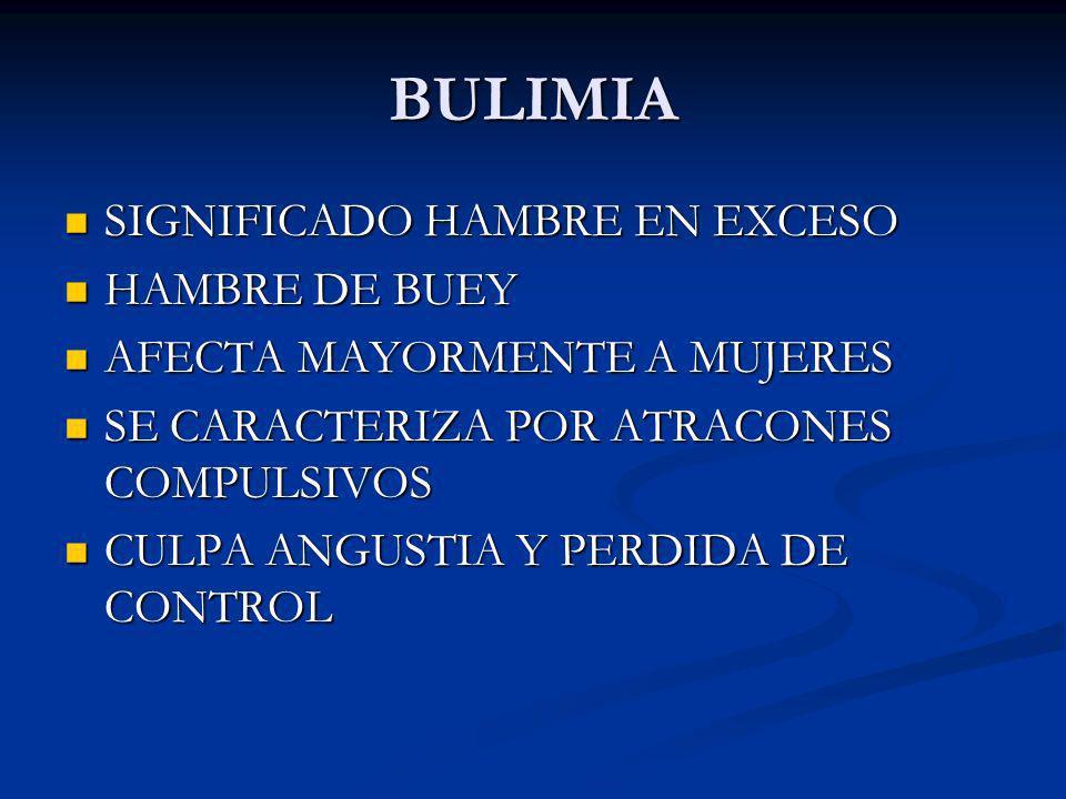BULIMIA SIGNIFICADO HAMBRE EN EXCESO HAMBRE DE BUEY