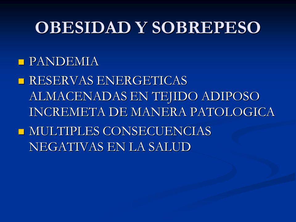 OBESIDAD Y SOBREPESO PANDEMIA