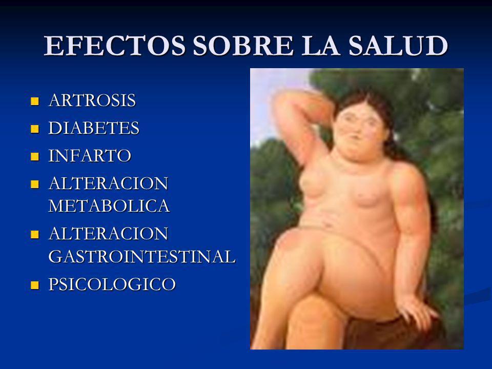 EFECTOS SOBRE LA SALUD ARTROSIS DIABETES INFARTO ALTERACION METABOLICA