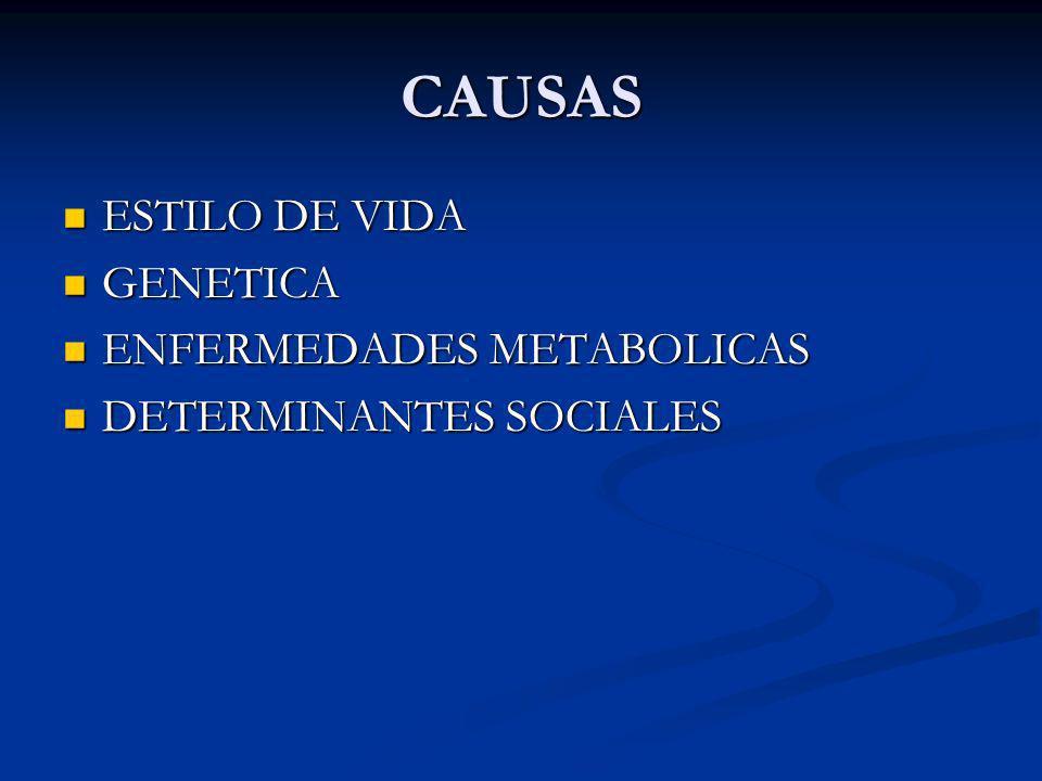 CAUSAS ESTILO DE VIDA GENETICA ENFERMEDADES METABOLICAS