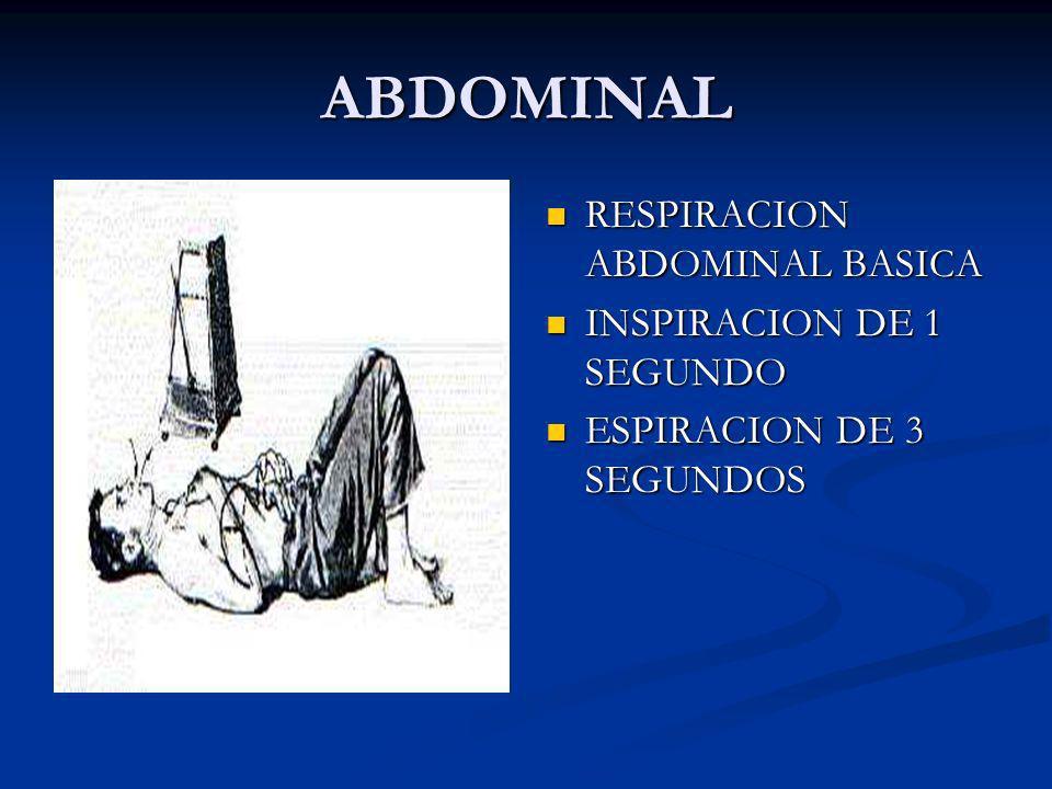 ABDOMINAL RESPIRACION ABDOMINAL BASICA INSPIRACION DE 1 SEGUNDO