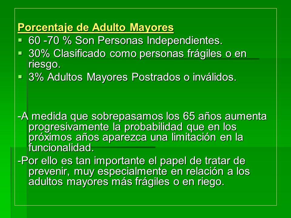 Porcentaje de Adulto Mayores