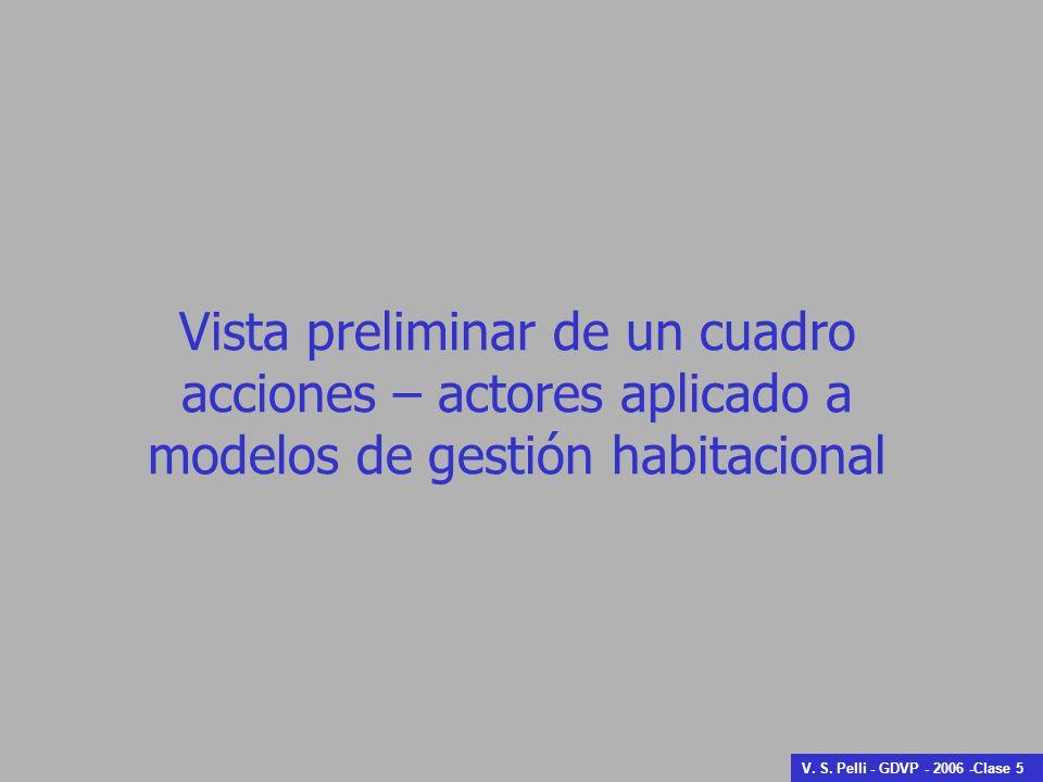 Vista preliminar de un cuadro acciones – actores aplicado a modelos de gestión habitacional
