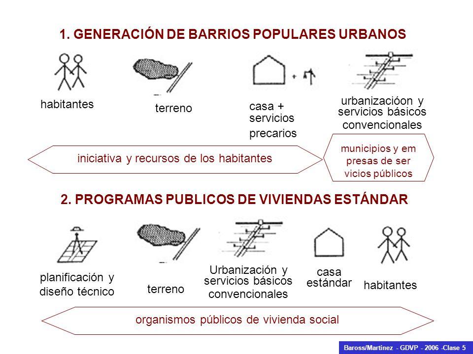 1. GENERACIÓN DE BARRIOS POPULARES URBANOS