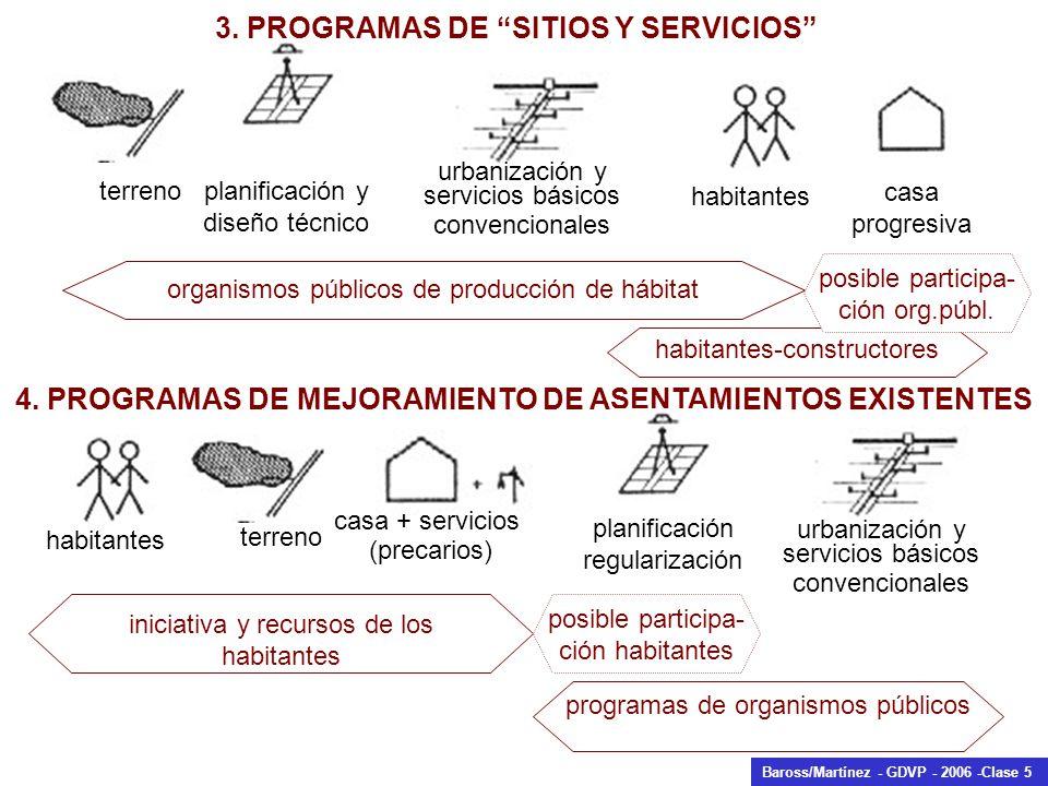4. PROGRAMAS DE MEJORAMIENTO DE ASENTAMIENTOS EXISTENTES