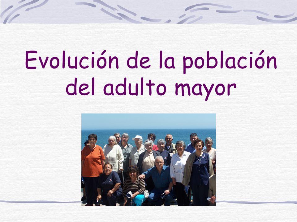 Evolución de la población del adulto mayor