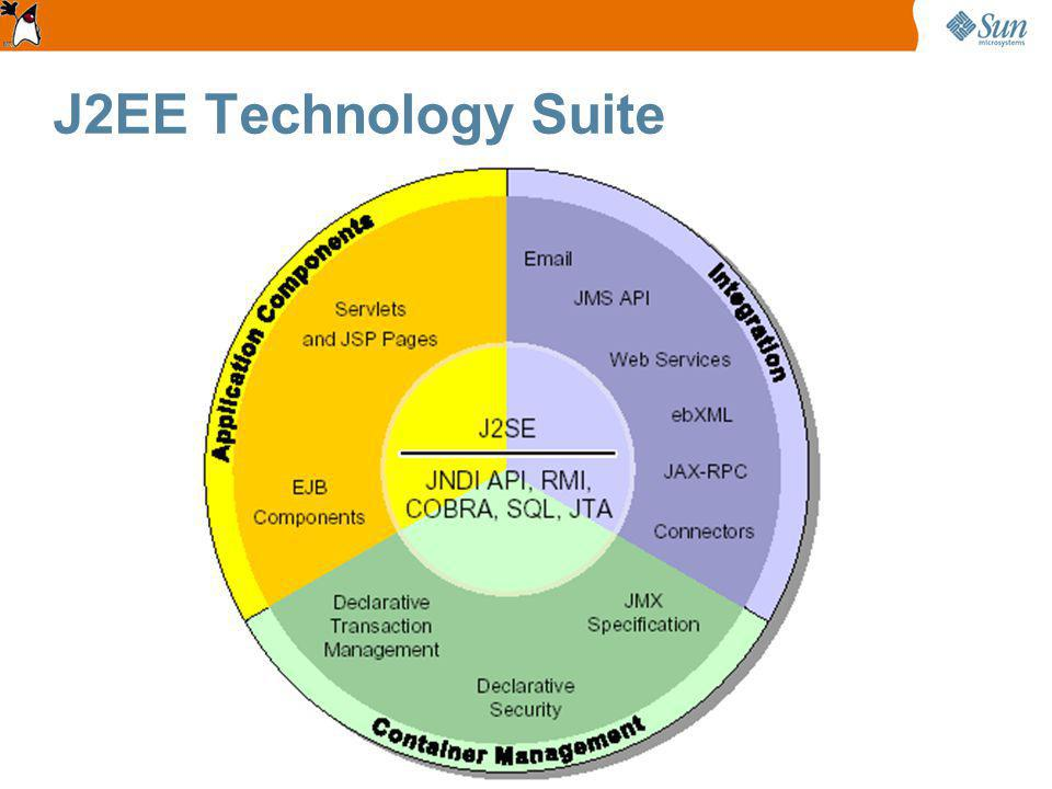 J2EE Technology Suite
