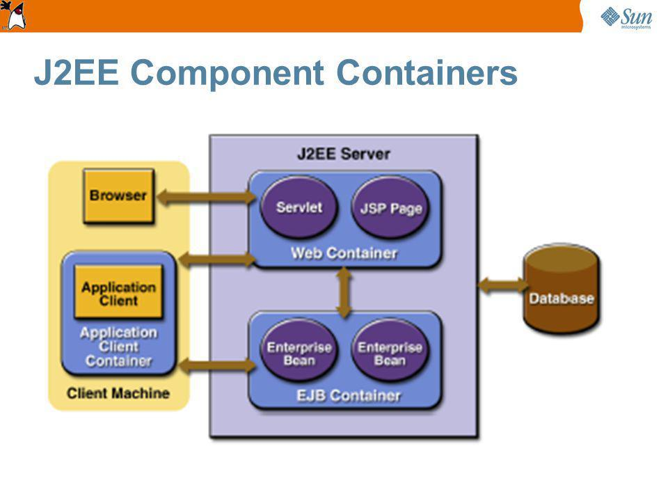 J2EE Component Containers
