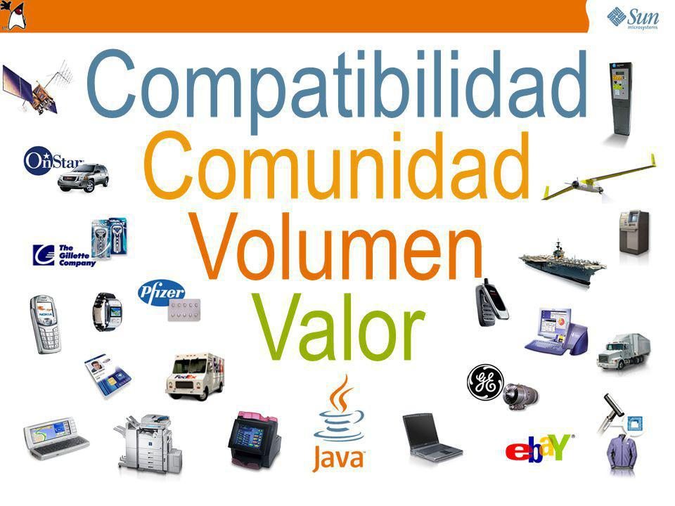 Compatibilidad Comunidad Volumen Valor