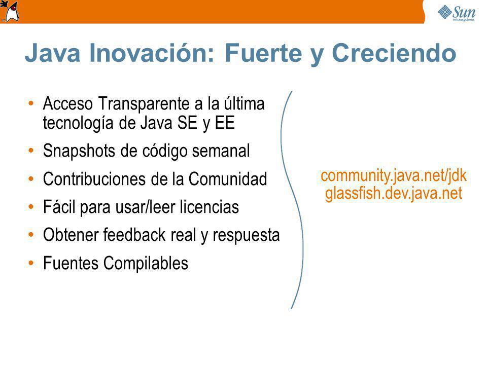 Java Inovación: Fuerte y Creciendo