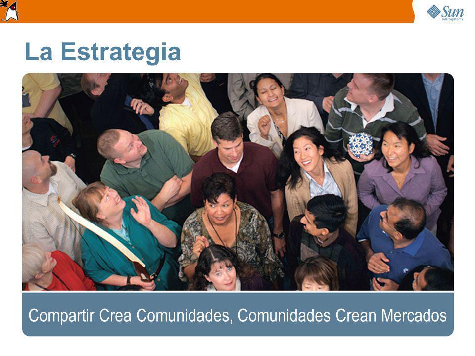 Compartir Crea Comunidades, Comunidades Crean Mercados