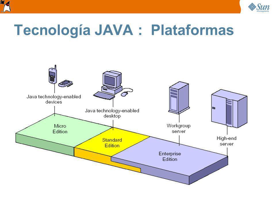 Tecnología JAVA : Plataformas