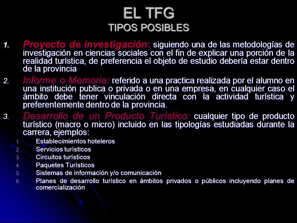 EL TFG TIPOS POSIBLES