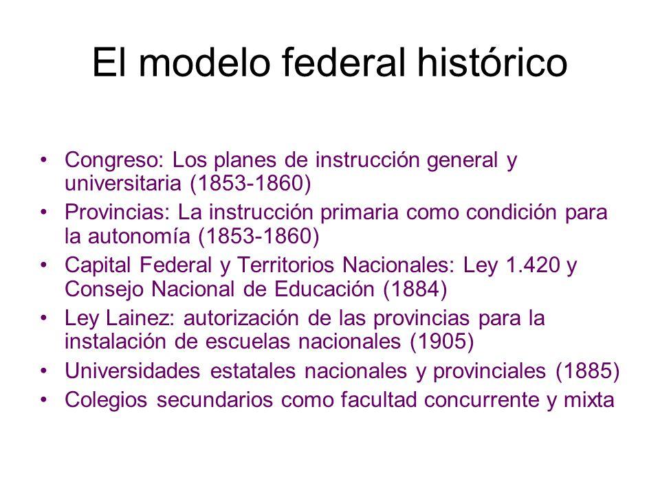 El modelo federal histórico