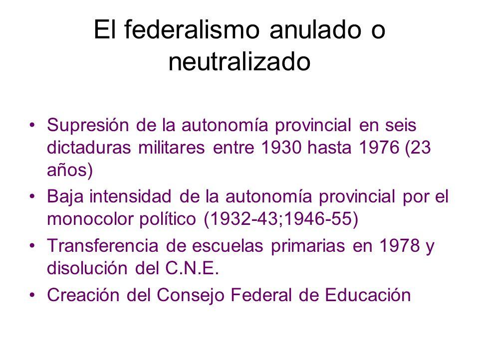 El federalismo anulado o neutralizado