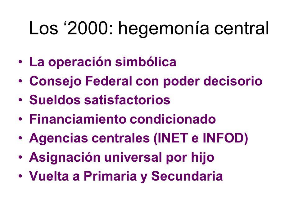 Los '2000: hegemonía central