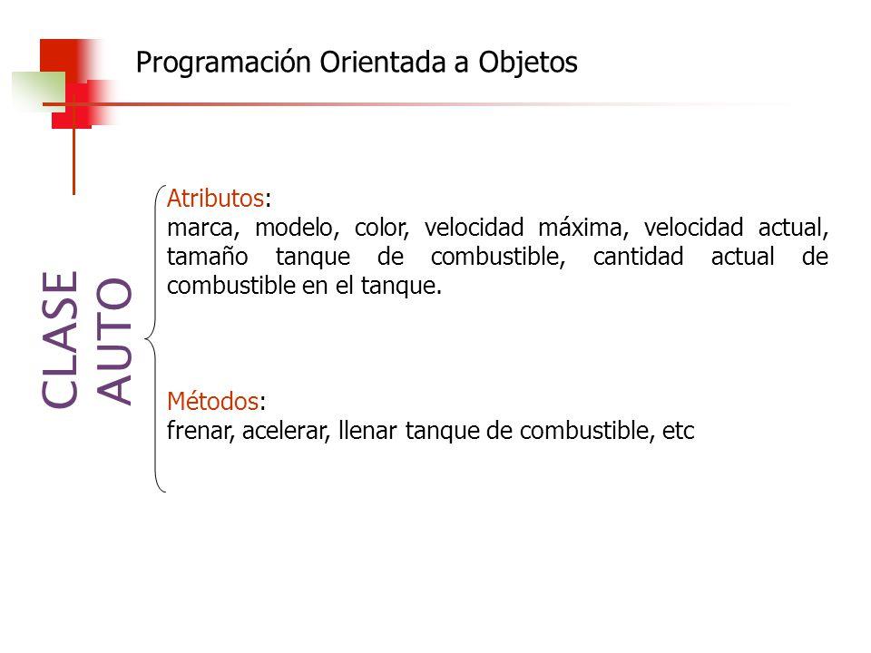 CLASE AUTO Programación Orientada a Objetos Atributos: