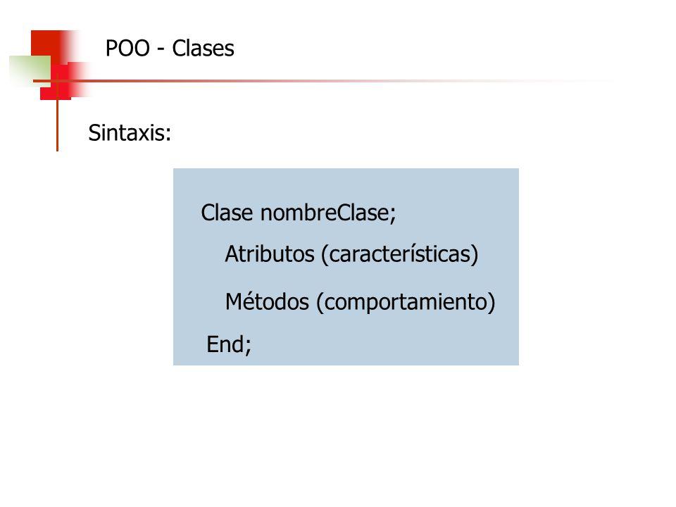 POO - Clases Sintaxis: Clase nombreClase; Atributos (características) Métodos (comportamiento) End;