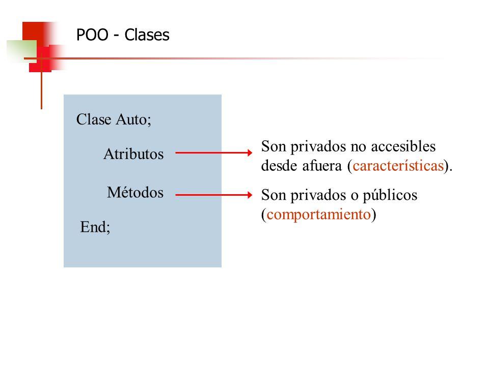 POO - Clases Clase Auto; Son privados no accesibles desde afuera (características). Atributos. Métodos.