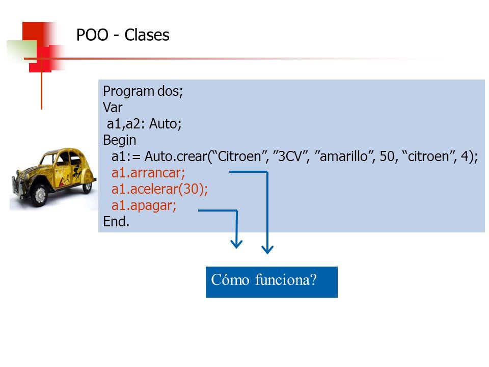POO - Clases Cómo funciona Program dos; Var a1,a2: Auto; Begin