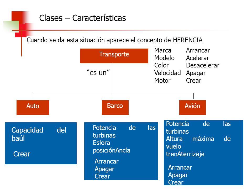 Clases – Características