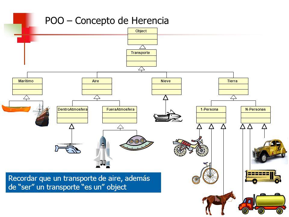 POO – Concepto de Herencia