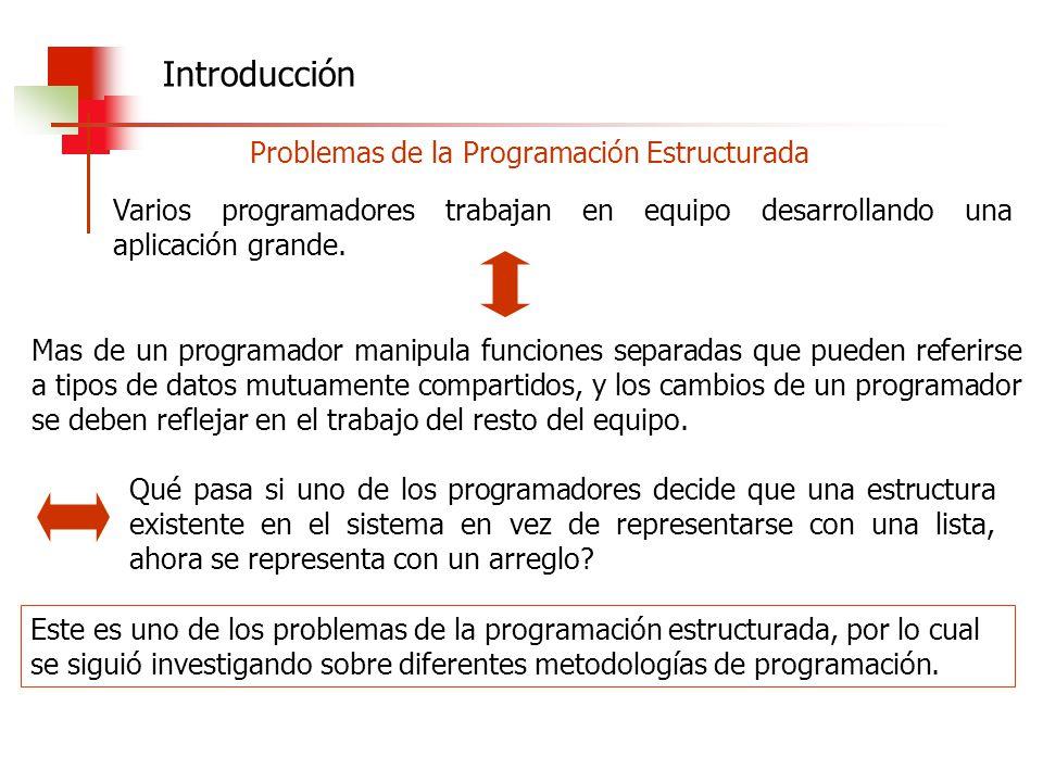 Introducción Problemas de la Programación Estructurada