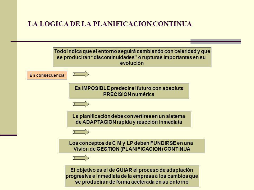 LA LOGICA DE LA PLANIFICACION CONTINUA
