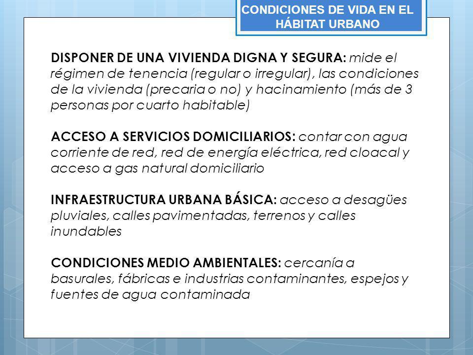CONDICIONES DE VIDA EN EL HÁBITAT URBANO