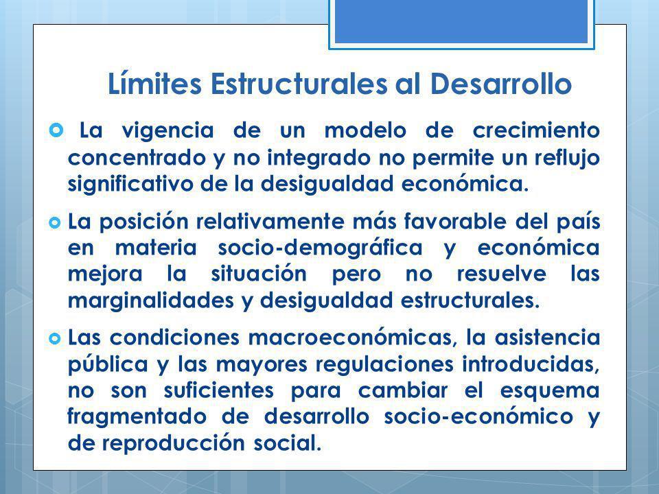 Límites Estructurales al Desarrollo