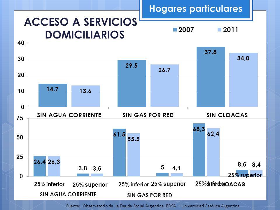 ACCESO A SERVICIOS DOMICILIARIOS
