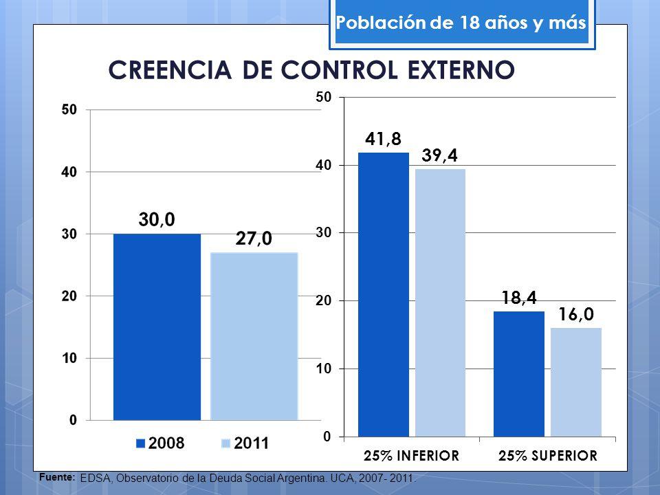 CREENCIA DE CONTROL EXTERNO