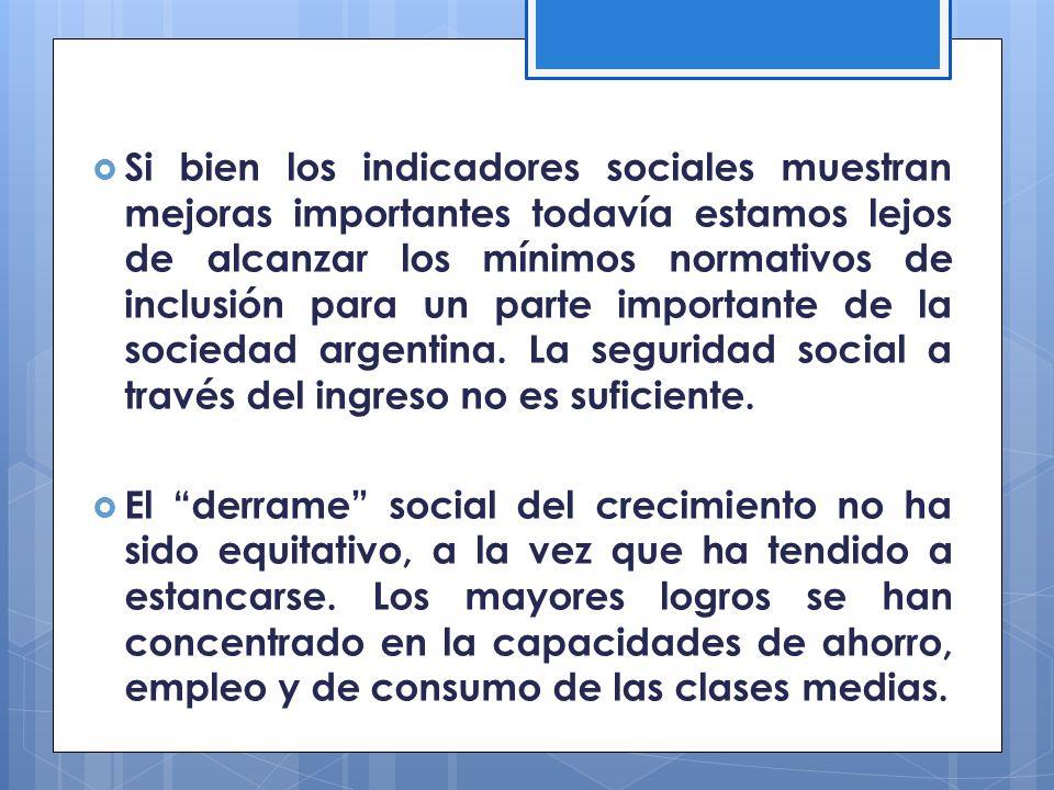 Si bien los indicadores sociales muestran mejoras importantes todavía estamos lejos de alcanzar los mínimos normativos de inclusión para un parte importante de la sociedad argentina. La seguridad social a través del ingreso no es suficiente.