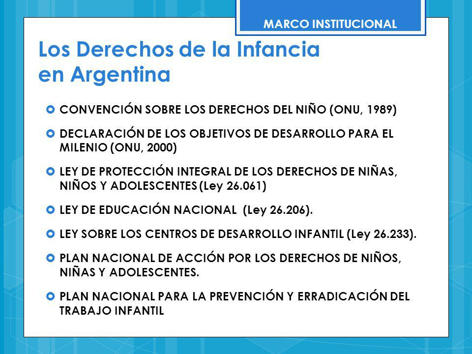 Los Derechos de la Infancia en Argentina