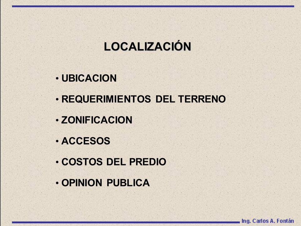 LOCALIZACIÓN UBICACION REQUERIMIENTOS DEL TERRENO ZONIFICACION ACCESOS