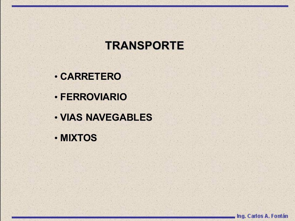 TRANSPORTE CARRETERO FERROVIARIO VIAS NAVEGABLES MIXTOS