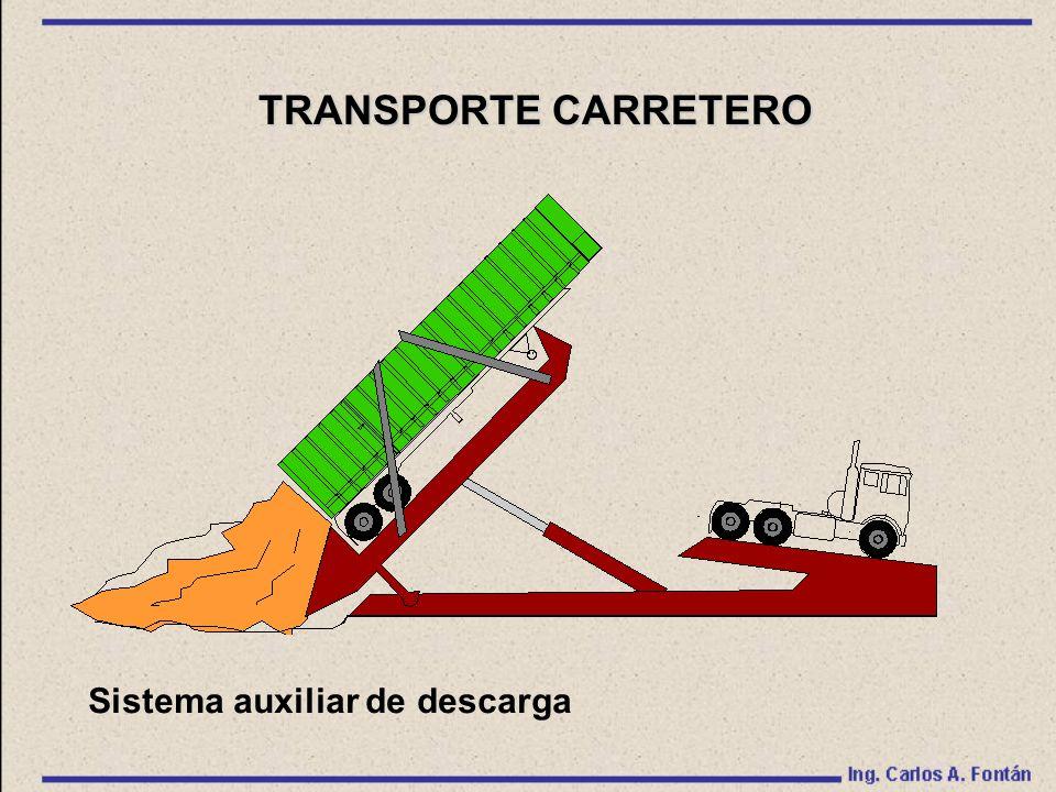 TRANSPORTE CARRETERO Sistema auxiliar de descarga