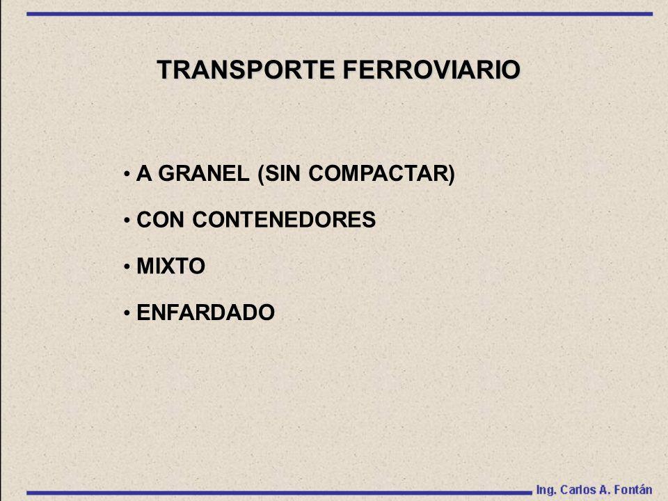 TRANSPORTE FERROVIARIO